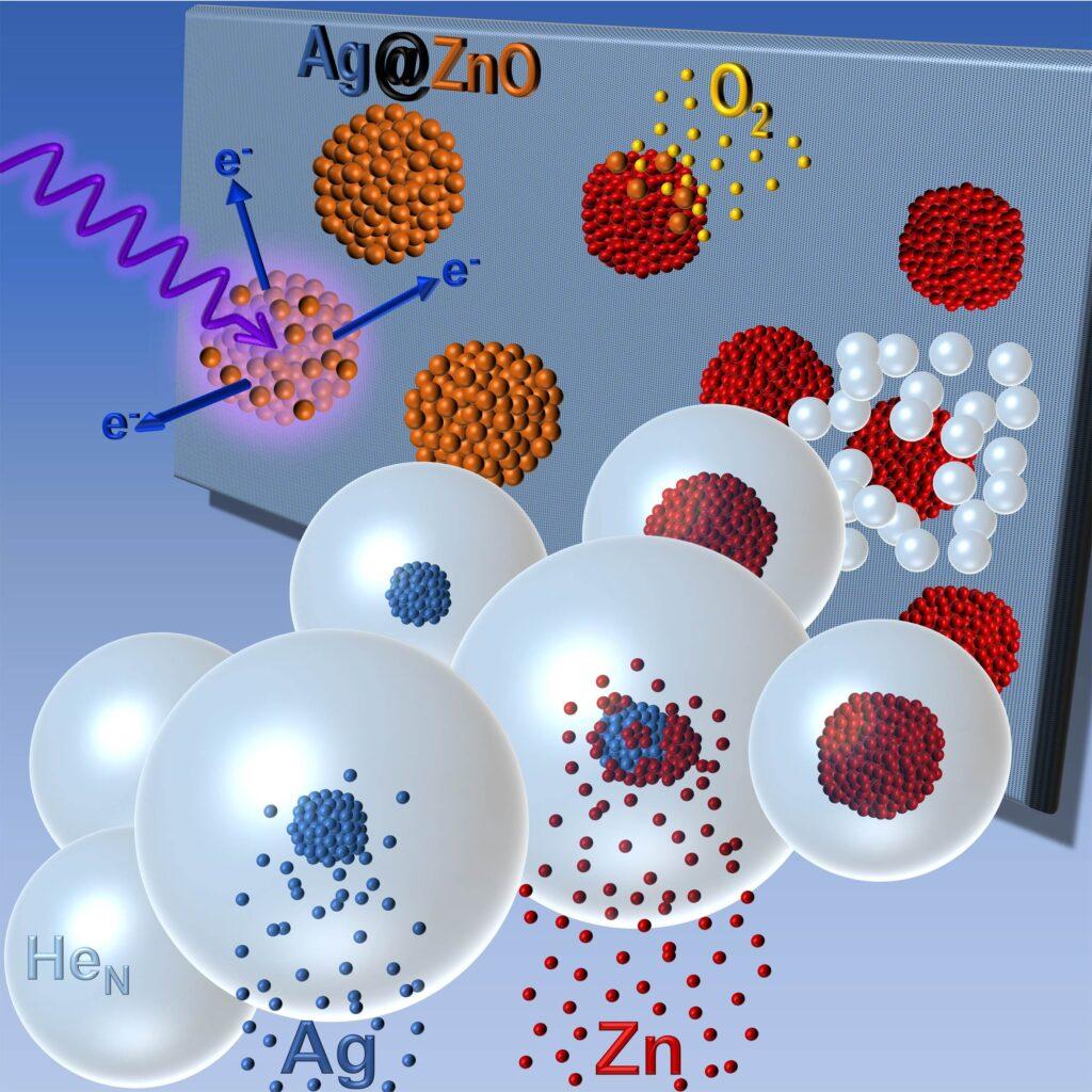 Des chercheurs synthétisent des nanoparticules adaptées à des applications spéciales