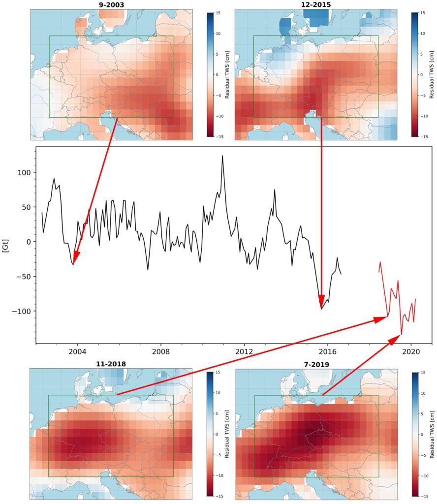 Les données satellitaires montrent la gravité des étés de sécheresse en 2018 et 2019