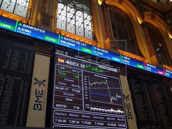 El IBEX 35 cae el 0,21 % en la apertura, en plena avalancha de resultados