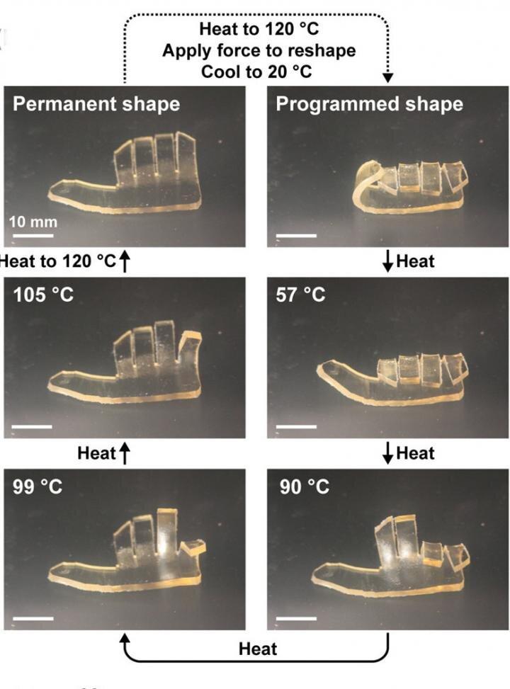Réglage de la polymérisation frontale pour diverses propriétés des matériaux